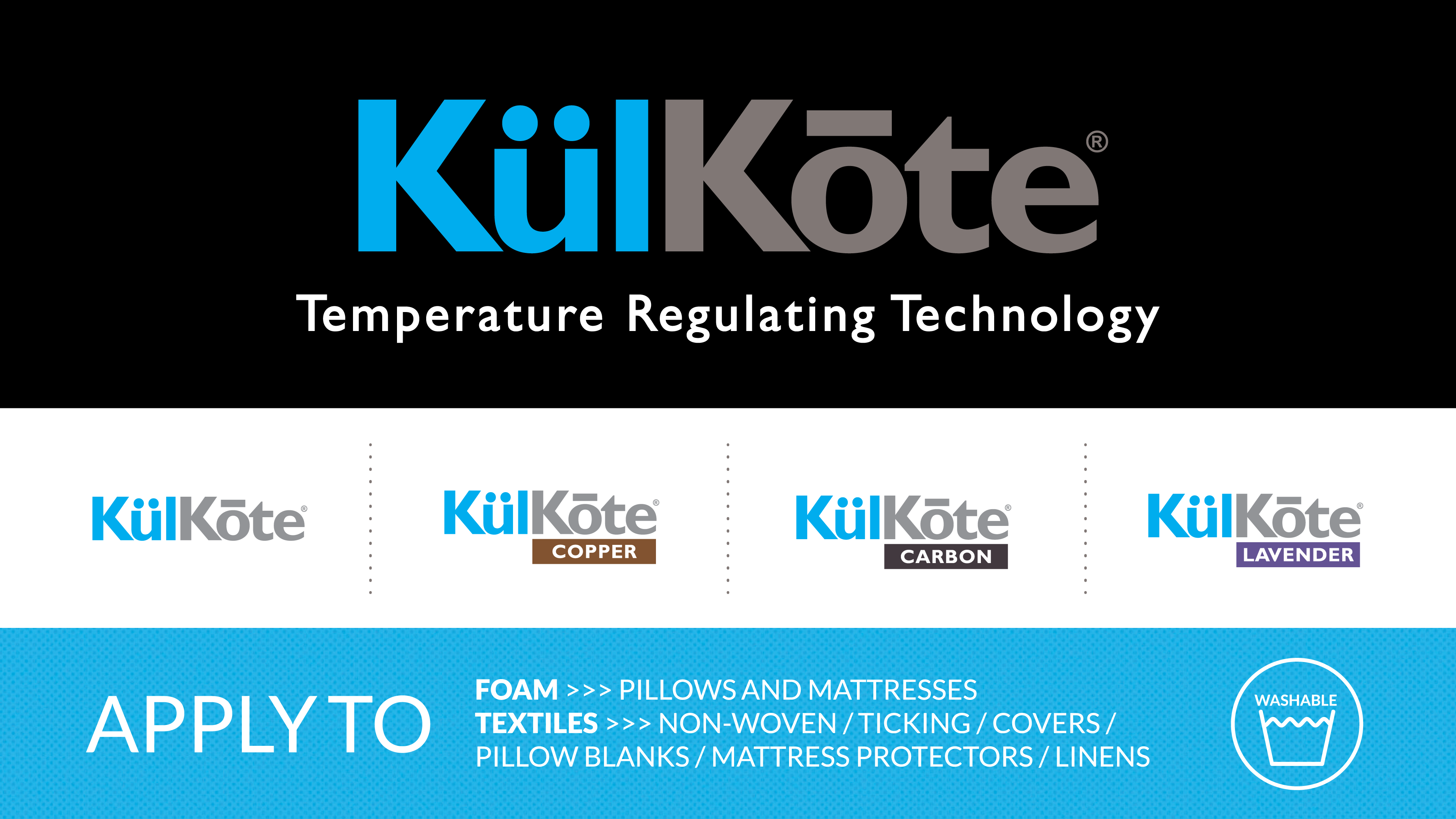 KulKote Temperature Regulating Technology Products